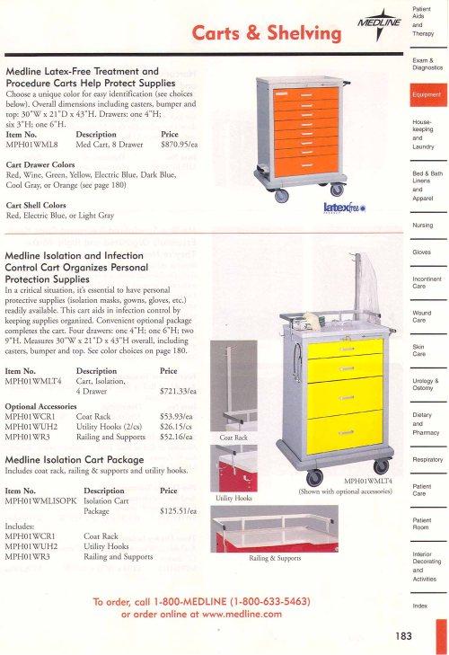 medline carts